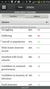 ukraine misery