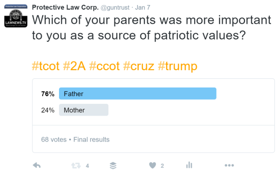 snip-parent-patriot-poll21